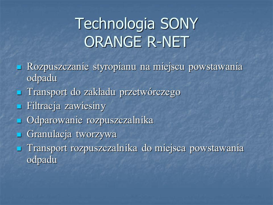 Technologia SONY ORANGE R-NET Rozpuszczanie styropianu na miejscu powstawania odpadu Rozpuszczanie styropianu na miejscu powstawania odpadu Transport