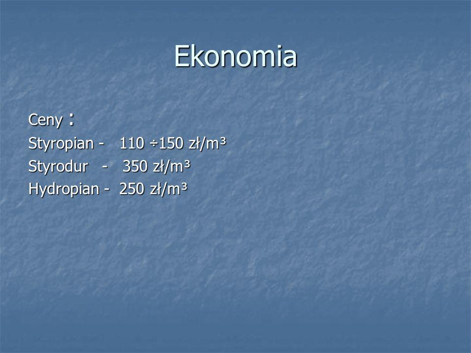 Ekonomia Ceny : Styropian - 110 ÷150 zł/m³ Styrodur - 350 zł/m³ Hydropian - 250 zł/m³