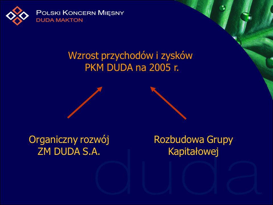 Wzrost przychodów i zysków PKM DUDA na 2005 r. Organiczny rozwój ZM DUDA S.A. Rozbudowa Grupy Kapitałowej