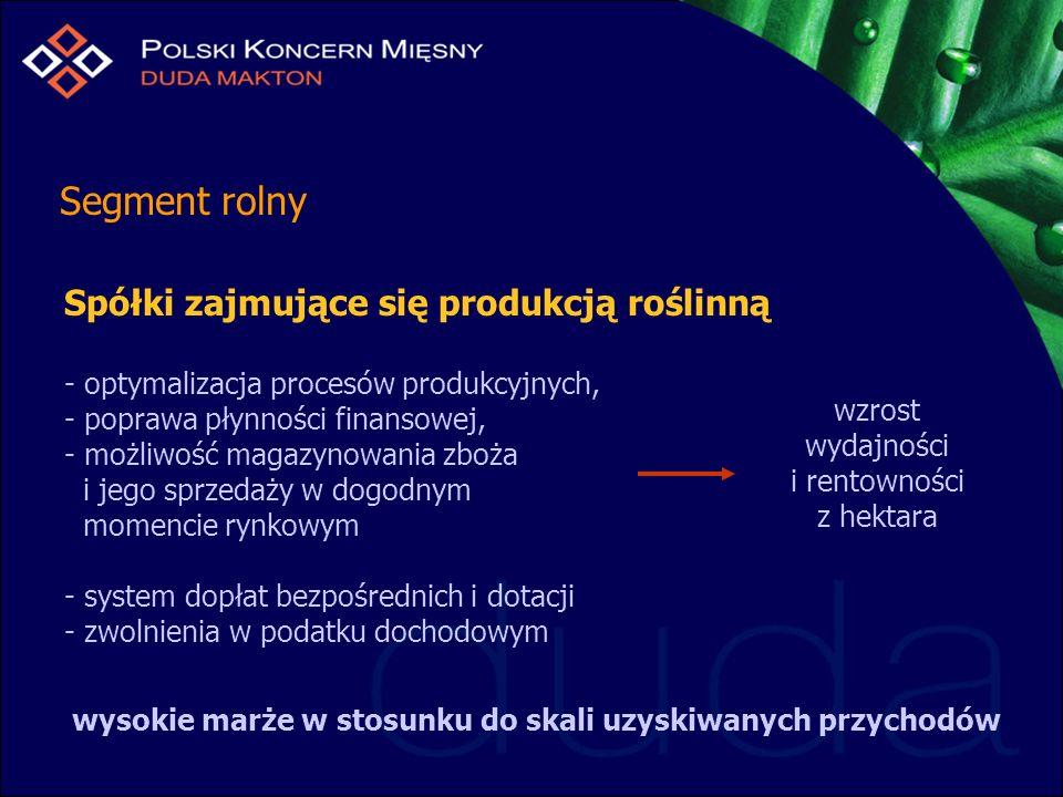 Spółki zajmujące się produkcją roślinną - optymalizacja procesów produkcyjnych, - poprawa płynności finansowej, - możliwość magazynowania zboża i jego sprzedaży w dogodnym momencie rynkowym - system dopłat bezpośrednich i dotacji - zwolnienia w podatku dochodowym wzrost wydajności i rentowności z hektara wysokie marże w stosunku do skali uzyskiwanych przychodów Segment rolny
