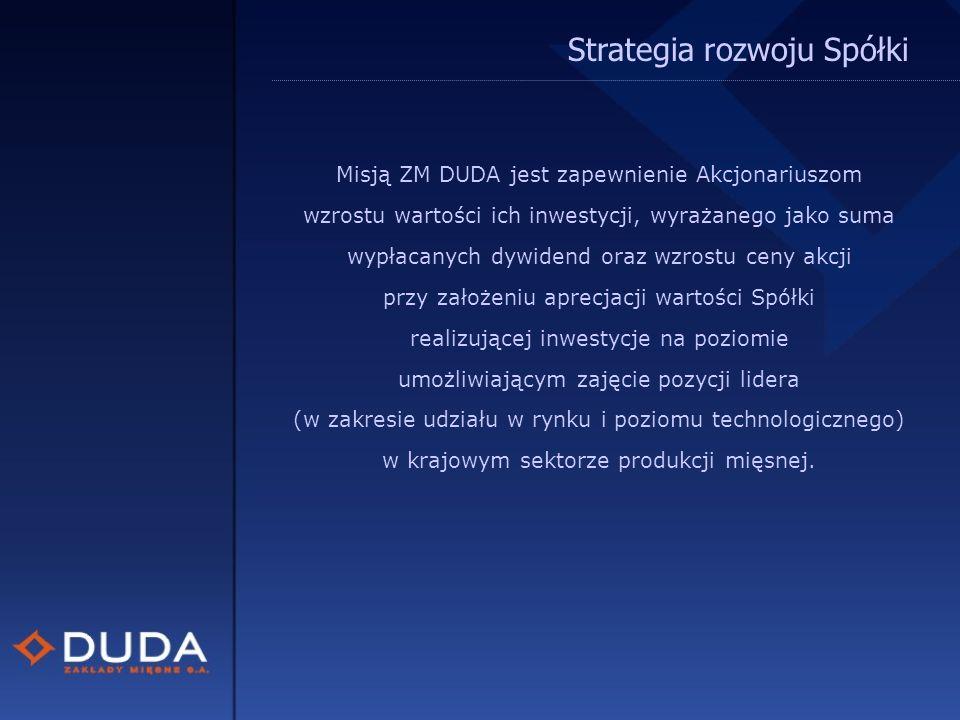 Strategia rozwoju Spółki Misją ZM DUDA jest zapewnienie Akcjonariuszom wzrostu wartości ich inwestycji, wyrażanego jako suma wypłacanych dywidend oraz wzrostu ceny akcji przy założeniu aprecjacji wartości Spółki realizującej inwestycje na poziomie umożliwiającym zajęcie pozycji lidera (w zakresie udziału w rynku i poziomu technologicznego) w krajowym sektorze produkcji mięsnej.