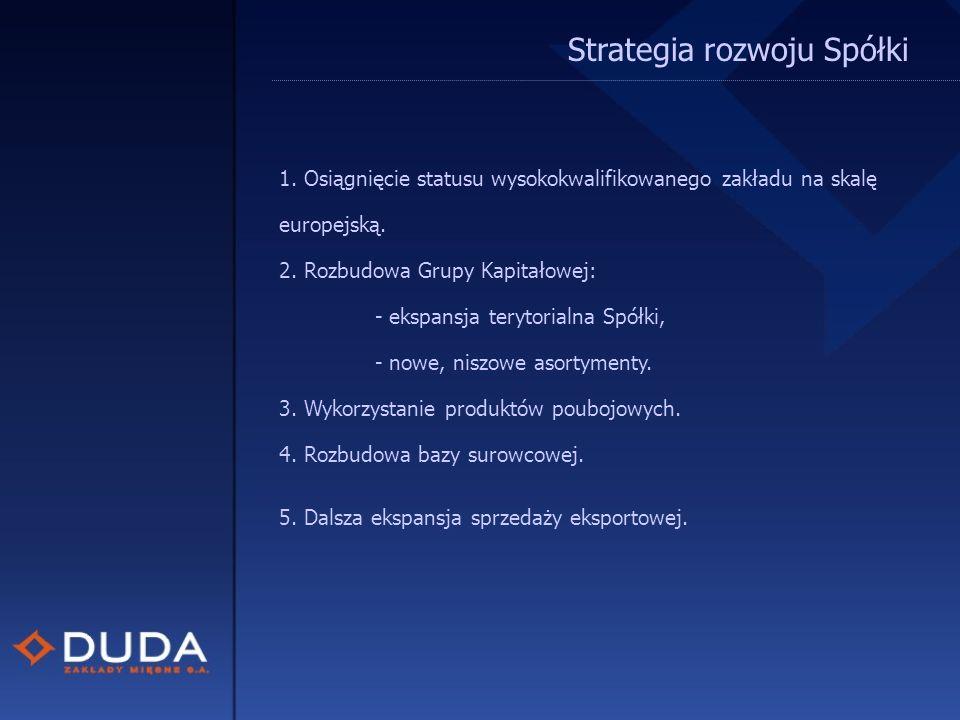 Strategia rozwoju Spółki 1. Osiągnięcie statusu wysokokwalifikowanego zakładu na skalę europejską.