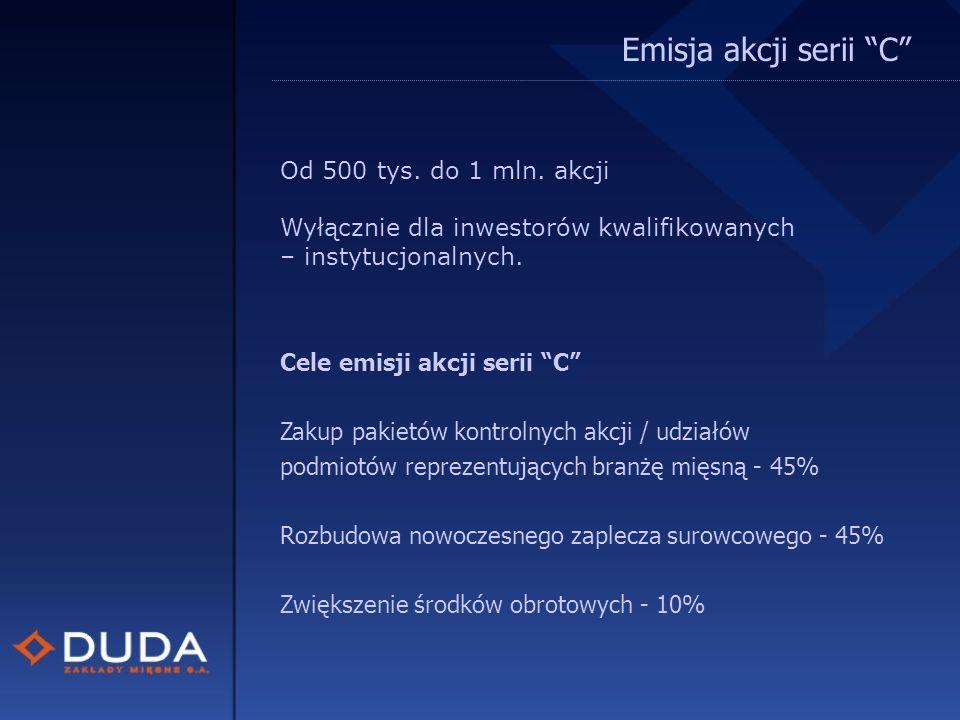 Emisja akcji serii C Od 500 tys. do 1 mln.