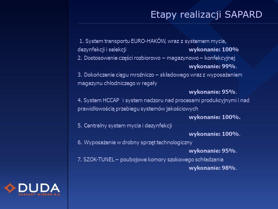 Etapy realizacji SAPARD 1.