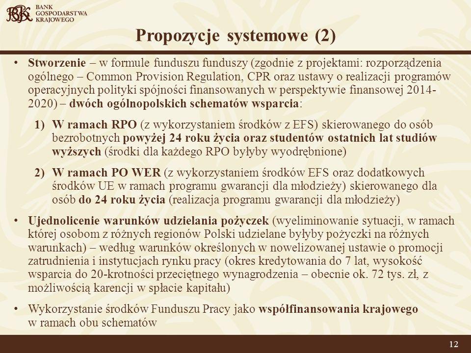 Propozycje systemowe (2) Stworzenie – w formule funduszu funduszy (zgodnie z projektami: rozporządzenia ogólnego – Common Provision Regulation, CPR or