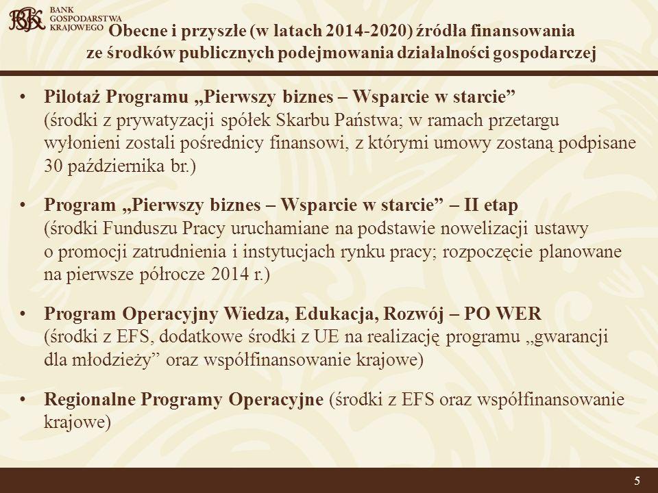 Obecne i przyszłe (w latach 2014-2020) źródła finansowania ze środków publicznych podejmowania działalności gospodarczej Pilotaż Programu Pierwszy biz