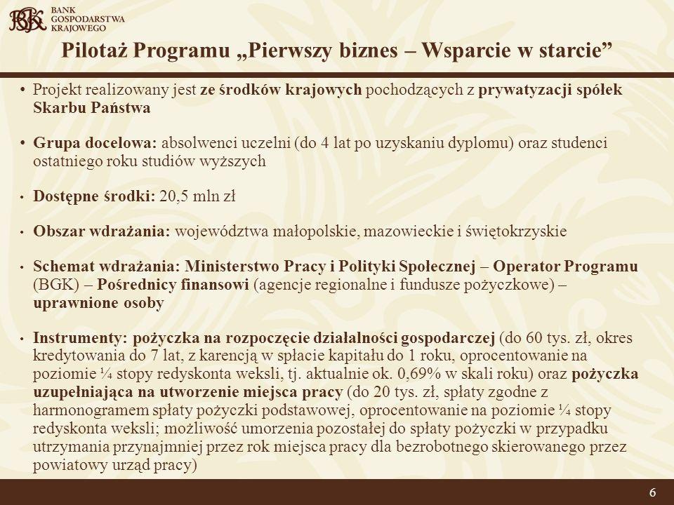 Pilotaż Programu Pierwszy biznes – Wsparcie w starcie Projekt realizowany jest ze środków krajowych pochodzących z prywatyzacji spółek Skarbu Państwa