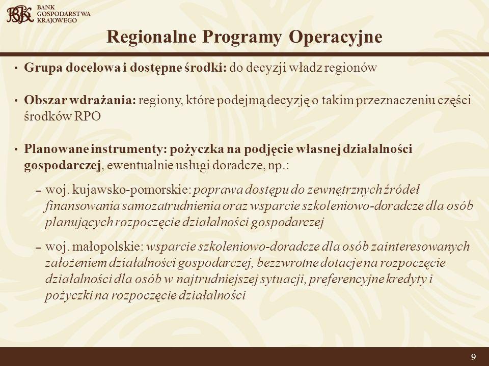 Regionalne Programy Operacyjne Grupa docelowa i dostępne środki: do decyzji władz regionów Obszar wdrażania: regiony, które podejmą decyzję o takim pr