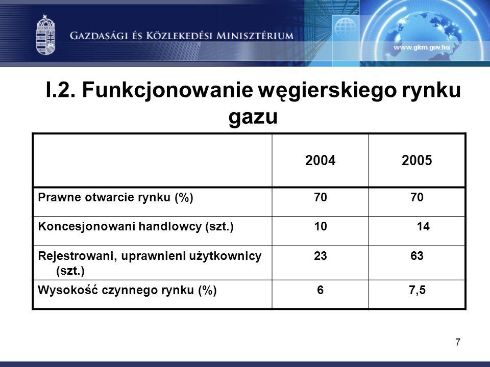 7 I.2. Funkcjonowanie węgierskiego rynku gazu 20042005 Prawne otwarcie rynku (%)70 Koncesjonowani handlowcy (szt.)10 14 Rejestrowani, uprawnieni użytk
