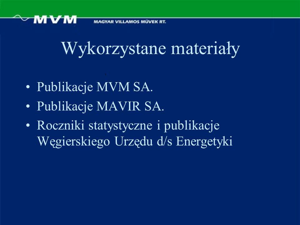 Wykorzystane materiały Publikacje MVM SA. Publikacje MAVIR SA.