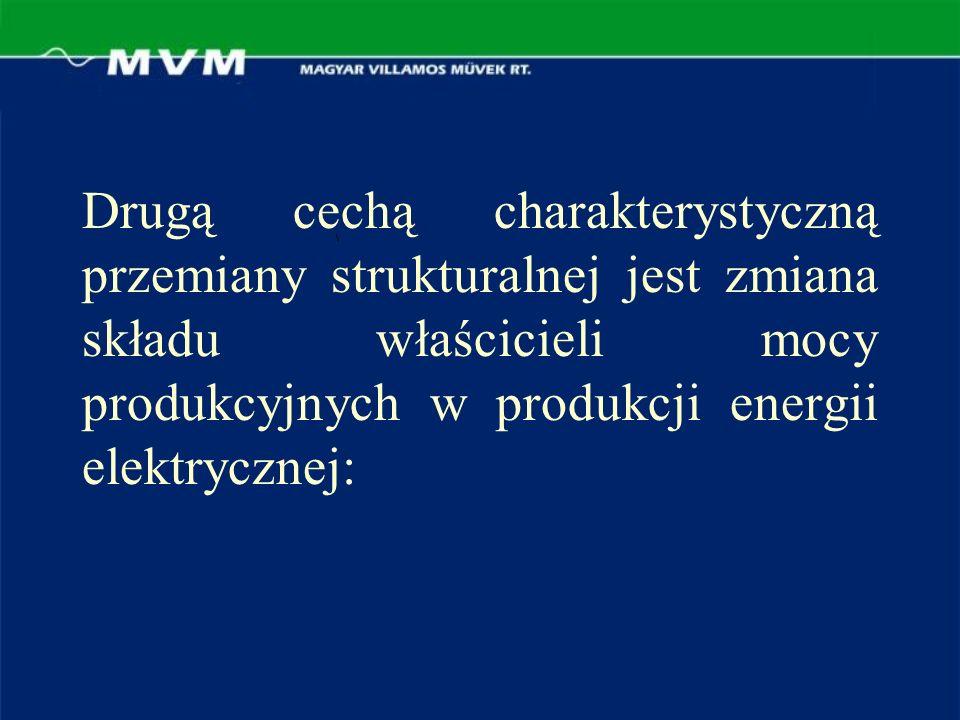 Drugą cechą charakterystyczną przemiany strukturalnej jest zmiana składu właścicieli mocy produkcyjnych w produkcji energii elektrycznej: