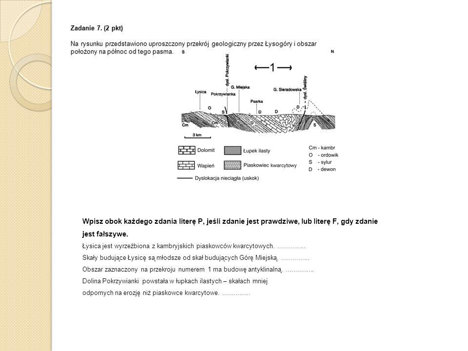 Zadanie 7. (2 pkt) Na rysunku przedstawiono uproszczony przekrój geologiczny przez Łysogóry i obszar położony na północ od tego pasma. Wpisz obok każd