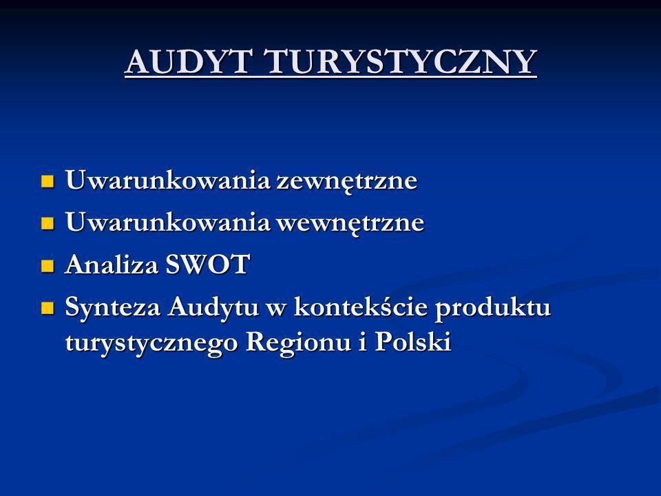 AUDYT TURYSTYCZNY Uwarunkowania zewnętrzne Uwarunkowania zewnętrzne Uwarunkowania wewnętrzne Uwarunkowania wewnętrzne Analiza SWOT Analiza SWOT Synteza Audytu w kontekście produktu turystycznego Regionu i Polski Synteza Audytu w kontekście produktu turystycznego Regionu i Polski