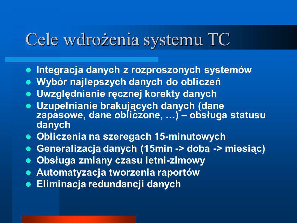 Cele wdrożenia systemu TC Integracja danych z rozproszonych systemów Wybór najlepszych danych do obliczeń Uwzględnienie ręcznej korekty danych Uzupełnianie brakujących danych (dane zapasowe, dane obliczone, …) – obsługa statusu danych Obliczenia na szeregach 15-minutowych Generalizacja danych (15min -> doba -> miesiąc) Obsługa zmiany czasu letni-zimowy Automatyzacja tworzenia raportów Eliminacja redundancji danych