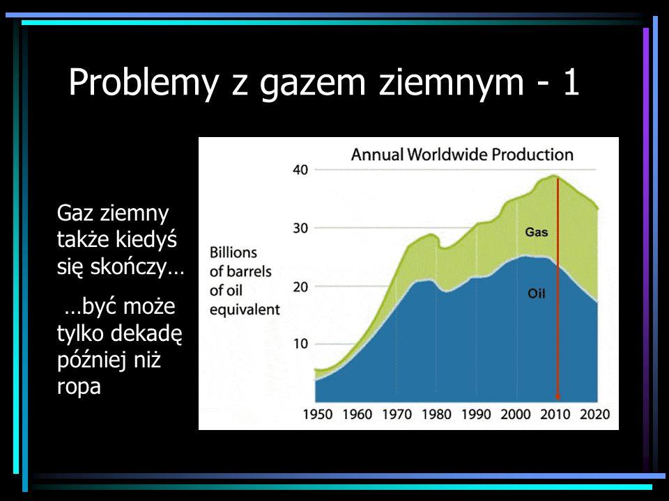 Problemy z gazem ziemnym - 1 Gaz ziemny także kiedyś się skończy… …być może tylko dekadę później niż ropa