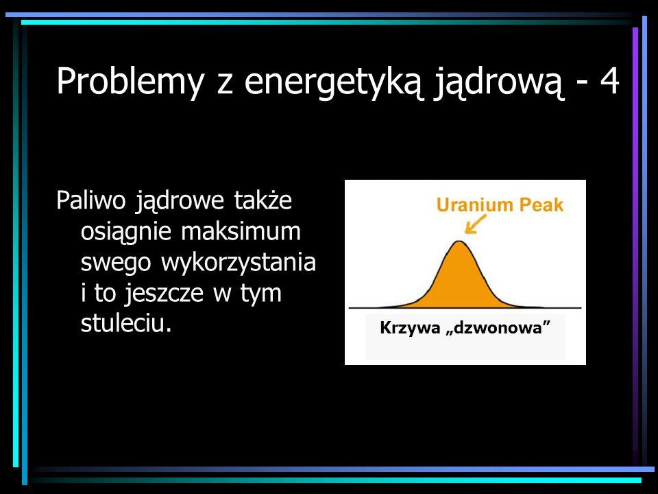 Problemy z energetyką jądrową - 4 Paliwo jądrowe także osiągnie maksimum swego wykorzystania i to jeszcze w tym stuleciu. Krzywa dzwonowa