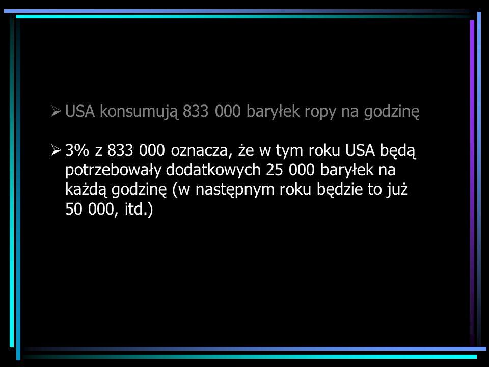 3% z 833 000 oznacza, że w tym roku USA będą potrzebowały dodatkowych 25 000 baryłek na każdą godzinę (w następnym roku będzie to już 50 000, itd.)