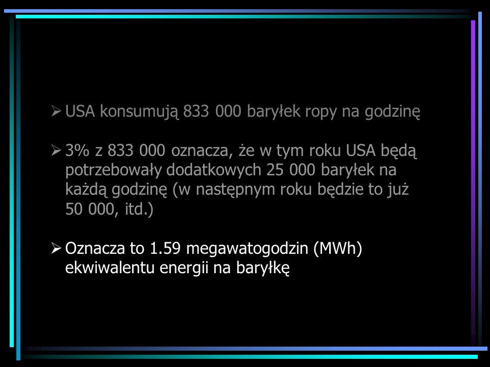 USA konsumują 833 000 baryłek ropy na godzinę 3% z 833 000 oznacza, że w tym roku USA będą potrzebowały dodatkowych 25 000 baryłek na każdą godzinę (w