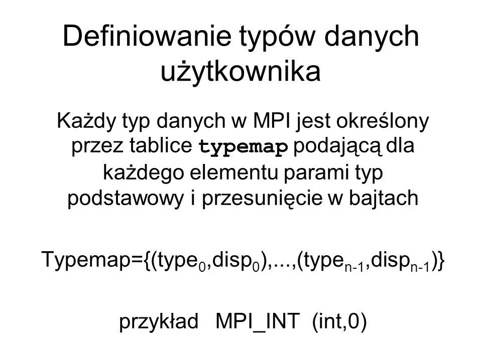 Definicje dolnej i górnej granicy oraz rozpietości i rozmiaru typu danych lb(Typemap) = min j (disp j ) ub(Typemap) = max j (disp j +sizeof(type j ))+pad extend(Typemap) = ub(Typemap)- lb(Typemap) pad określa poprawkę ze wzgędu na rozmieszczenie danych w pamięci komputera, w większosci przypadków wymagane jest aby dane określonego typu były umieszczone pod adresami będącymi wielokrotnością rozmiaru danego typu, np.