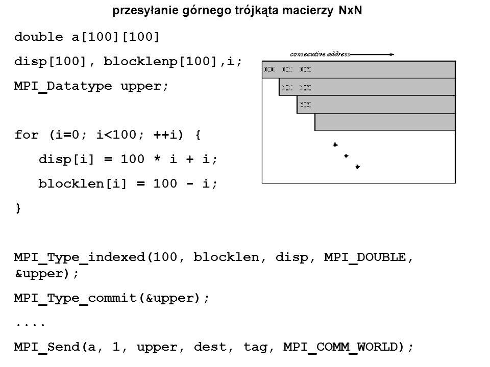 przesyłanie górnego trójkąta macierzy NxN double a[100][100] disp[100], blocklenp[100],i; MPI_Datatype upper; for (i=0; i<100; ++i) { disp[i] = 100 *