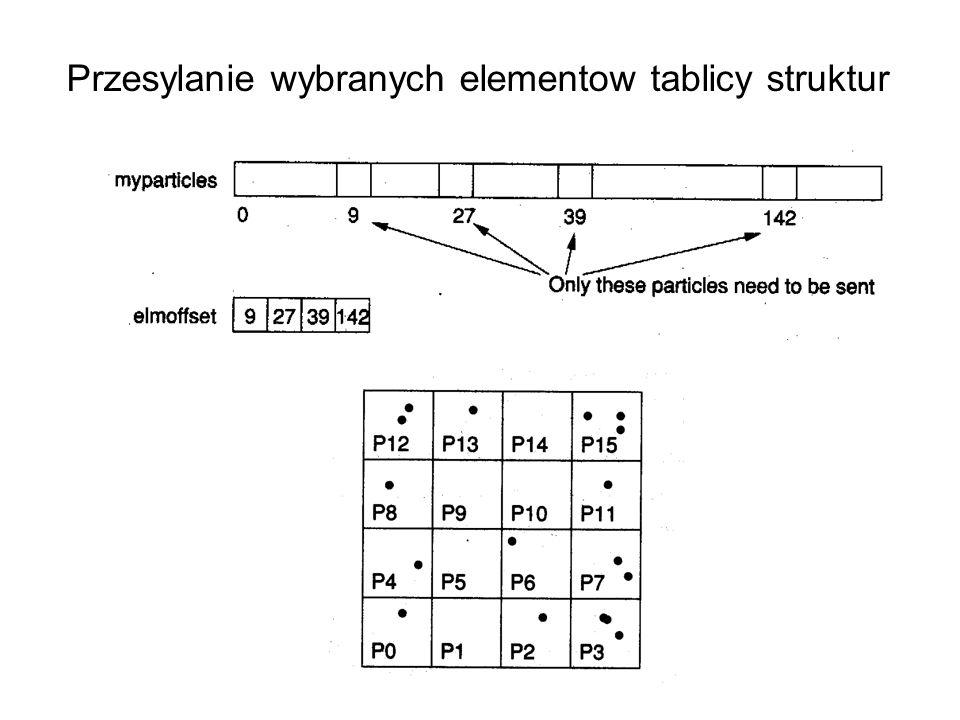 Przesylanie wybranych elementow tablicy struktur