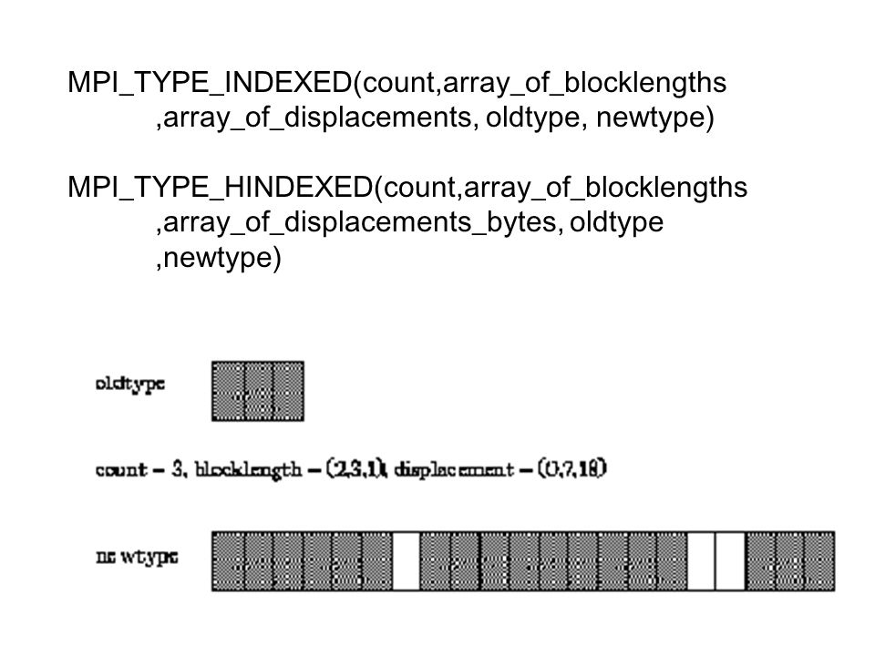 MPI_TYPE_INDEXED(count,array_of_blocklengths,array_of_displacements, oldtype, newtype) MPI_TYPE_HINDEXED(count,array_of_blocklengths,array_of_displace