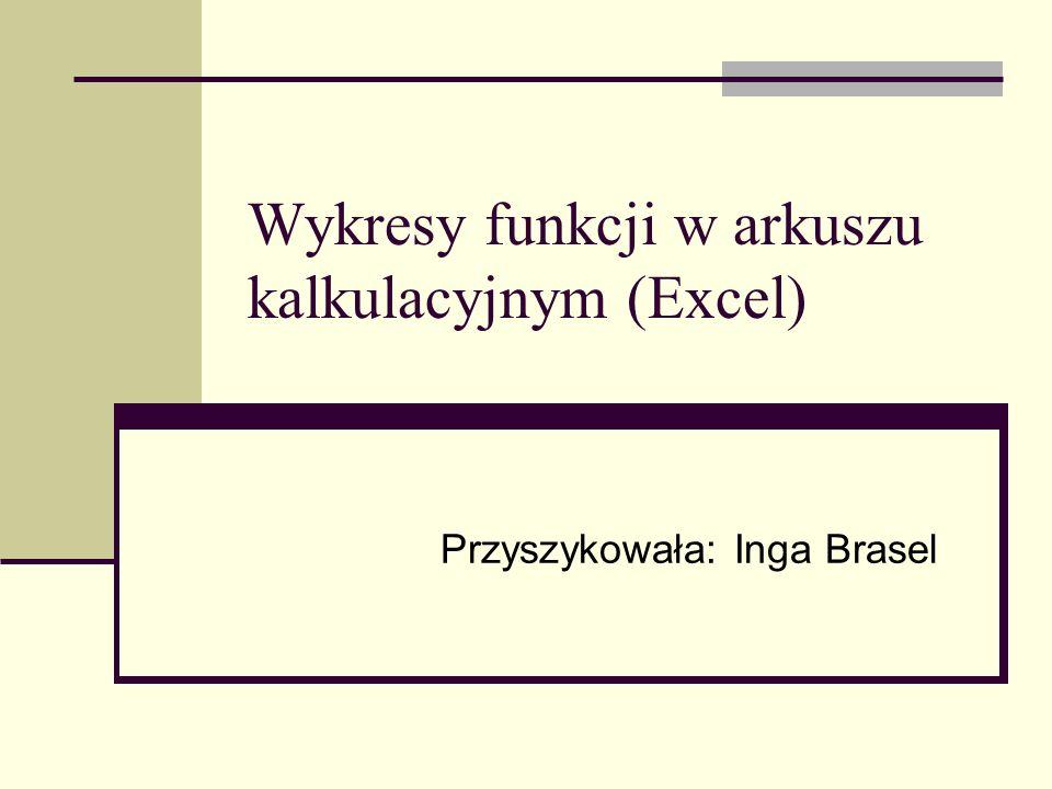 2011.03.16 Inga Brasel12 2. Wykres: zamiana serii