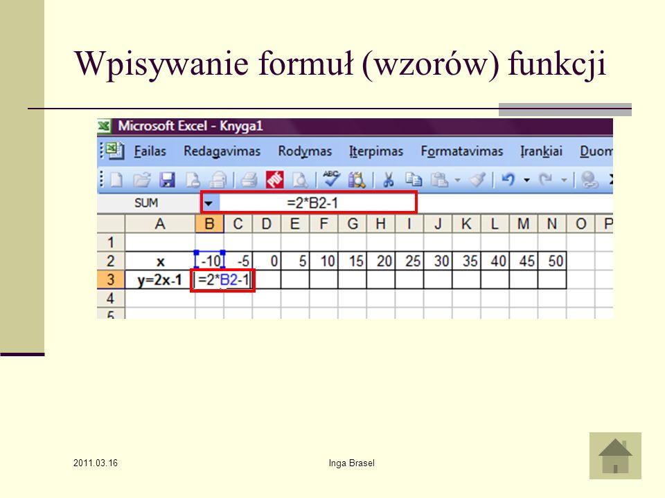 2011.03.16 Inga Brasel19 Rozwiązanie układu równań sposobem graficznym Wyznaczając rozwiązania układu równań sposobem graficznym, trzeba wydzielić dane w tabelce