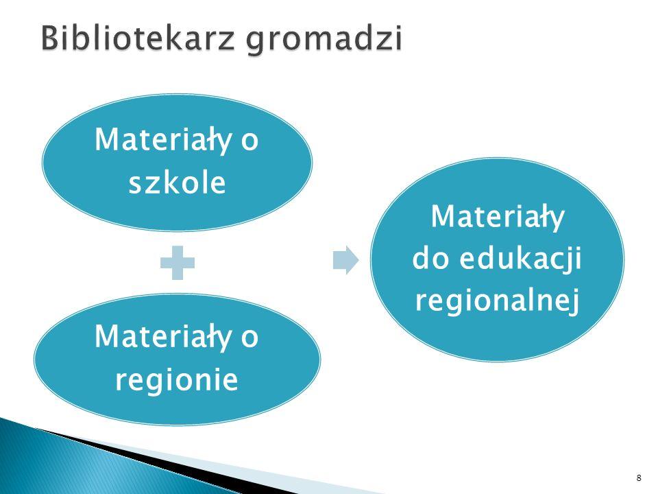 Materiały o szkole Materiały o regionie Materiały do edukacji regionalnej 8