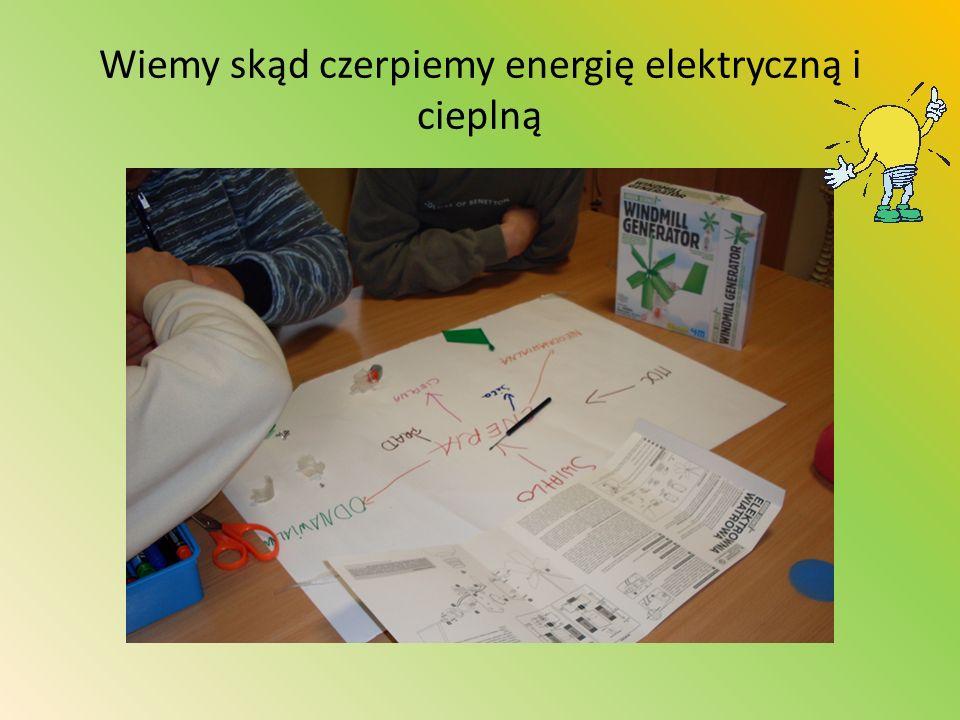Wiemy skąd czerpiemy energię elektryczną i cieplną