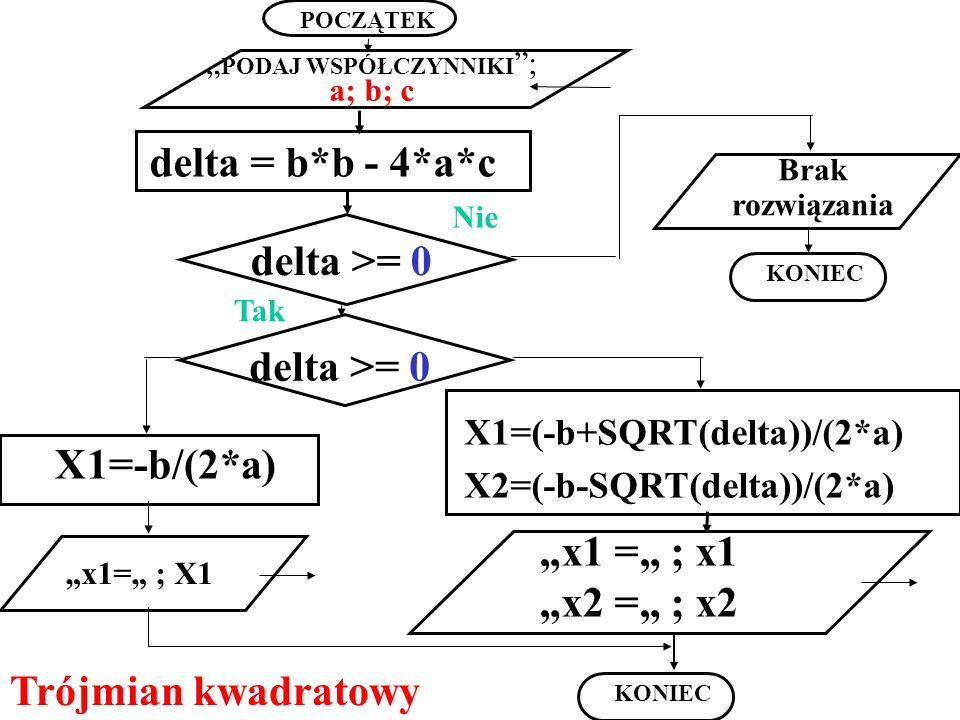 POCZĄTEK KONIEC x1 = ; x1 x2 = ; x2 delta >= 0 X1=-b/(2*a) PODAJ WSPÓŁCZYNNIKI ; a; b; c Tak Nie delta = b*b - 4*a*c x1= ; X1 delta >= 0 X1=(-b+SQRT(d
