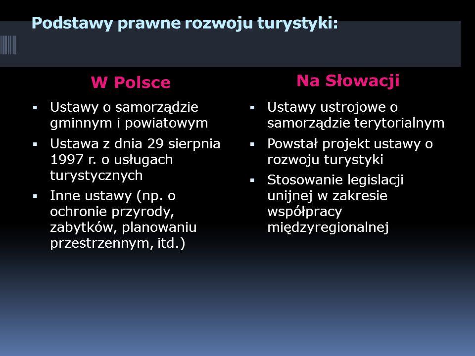 Ramy instytucjonalne rozwoju turystyki: W Polsce Na Słowacji Poziom centralny – Ministerstwo Sportu i Turystyki + Polska Organizacja Turystyczna (POT) Poziom regionalny – Urzędy Marszałkowskie + Regionalne Organizacje Turystyczne (ROT) Poziom lokalny – Gminy / miasta + Lokalne Organizacje Turystyczne (LOT) + Lokalne Grupy Działania (LGD) Poziom centralny – Słowacka Agencja Rozwoju Ruchu Turystycznego (SACR) Poziom regionalny / lokalny – Urzędy Miast / Miejskie Ośrodki Kultury / Miejskie Ośrodki Informacji turystycznej
