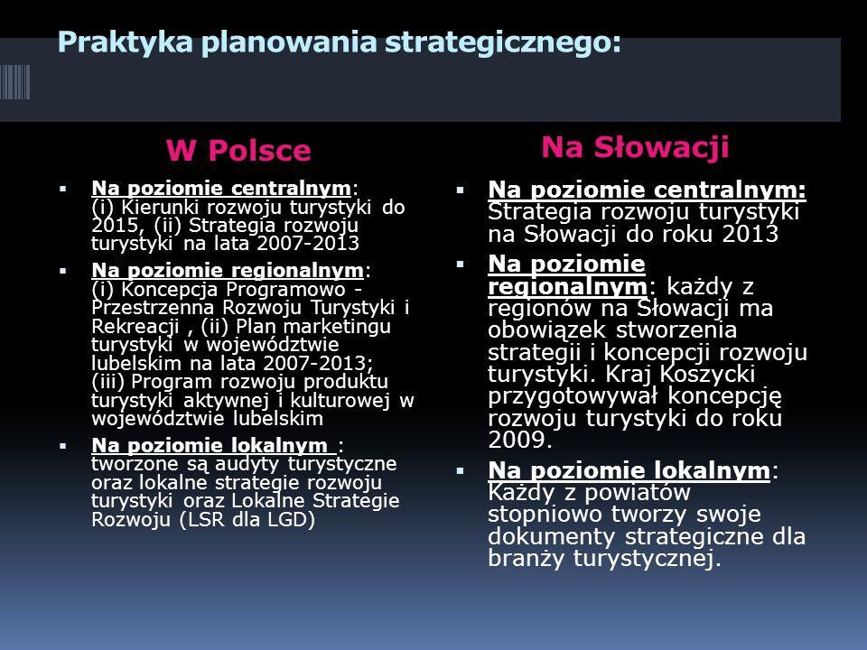 Praktyka planowania strategicznego: W Polsce Na Słowacji Na poziomie centralnym: (i) Kierunki rozwoju turystyki do 2015, (ii) Strategia rozwoju turystyki na lata 2007-2013 Na poziomie regionalnym: (i) Koncepcja Programowo - Przestrzenna Rozwoju Turystyki i Rekreacji, (ii) Plan marketingu turystyki w województwie lubelskim na lata 2007-2013; (iii) Program rozwoju produktu turystyki aktywnej i kulturowej w województwie lubelskim Na poziomie lokalnym : tworzone są audyty turystyczne oraz lokalne strategie rozwoju turystyki oraz Lokalne Strategie Rozwoju (LSR dla LGD) Na poziomie centralnym: Strategia rozwoju turystyki na Słowacji do roku 2013 Na poziomie regionalnym: każdy z regionów na Słowacji ma obowiązek stworzenia strategii i koncepcji rozwoju turystyki.