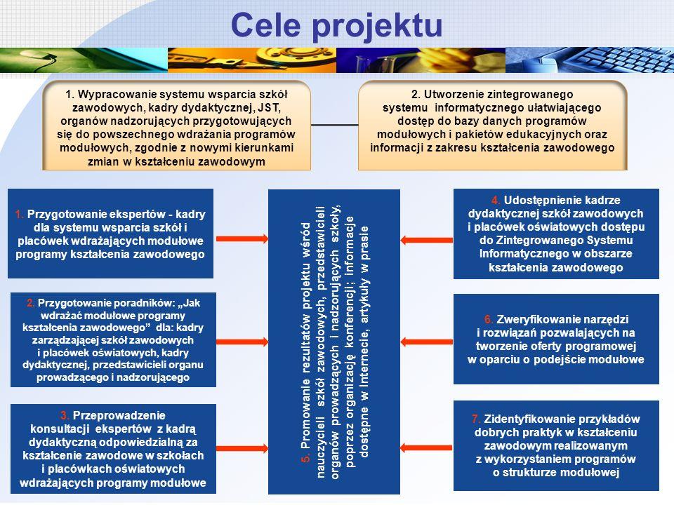 Uczniowie i słuchacze szkół i placówek kształcenia zawodowego Beneficjenci projektu Dyrektorzy szkół zawodowych i placówek oświatowych (CKU, CKP, ODDZ) Kierownicy kształcenia praktycznego Nauczyciele odpowiedzialni za kształcenie zawodowe Nauczyciele konsultanci oraz doradcy metodyczni Pracownicy organów prowadzących (JST) Pracownicy nadzoru pedagogicznego (KO) Członkowie Polskiej Sieci Kształcenia Modułowego Pracodawcy uczestniczący w kształceniu zawodowym