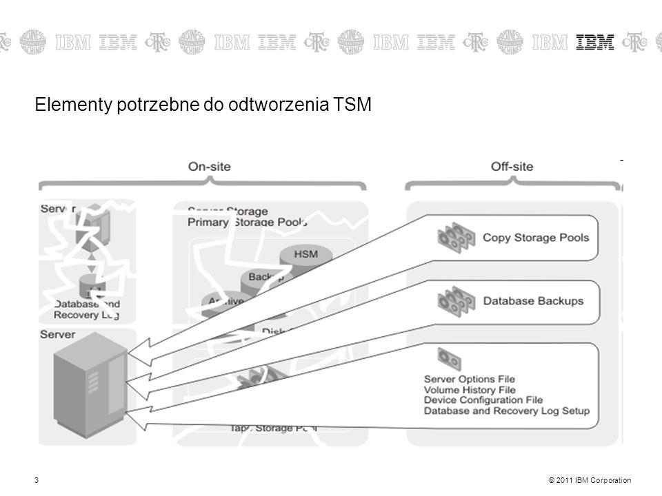 © 2011 IBM Corporation3 Elementy potrzebne do odtworzenia TSM