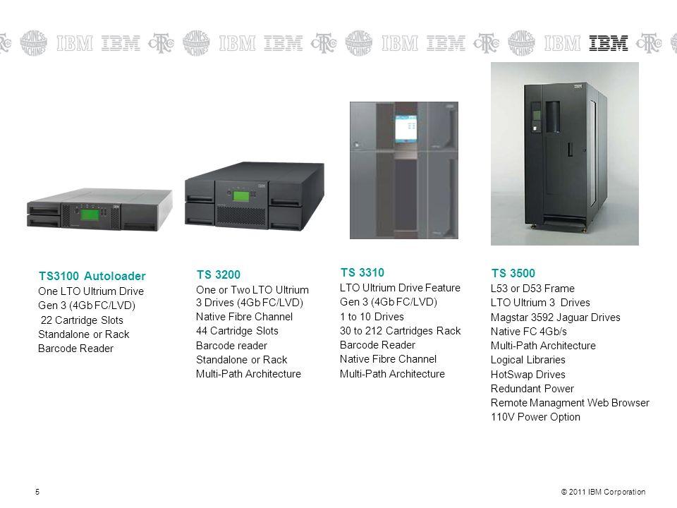© 2011 IBM Corporation16 Storage Agent Insalacja tak jak serwer tylko trzecia opcja Storage Agent Na AIX zainstaluje się w /opt/tivoli/tsm/StorageAgent/./dsmsta setstorageserver myname=pktsmagent mypassword=password myhladdress=10.10.10.16 servername=pktsm2 serverpassword=password hladdress=10.10.10.80 lladdress=1500