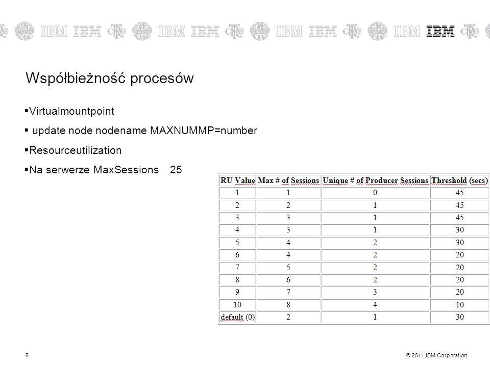 © 2011 IBM Corporation5 Współbieżność procesów Virtualmountpoint update node nodename MAXNUMMP=number Resourceutilization Na serwerze MaxSessions 25