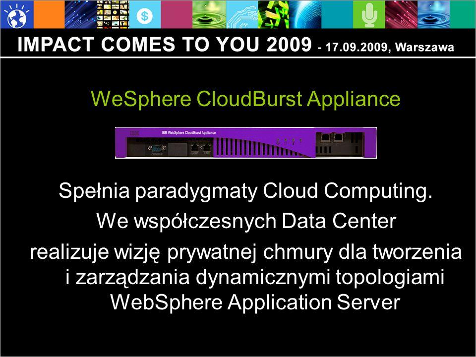 WeSphere CloudBurst Appliance Spełnia paradygmaty Cloud Computing.