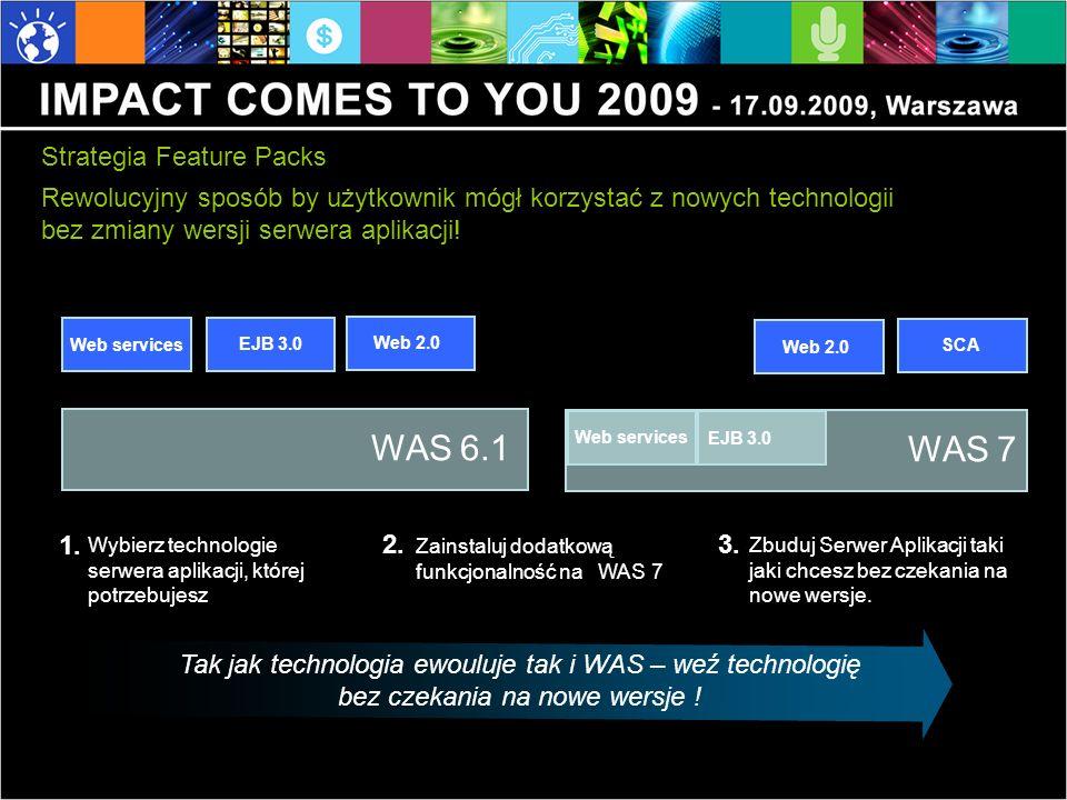 Strategia Feature Packs Rewolucyjny sposób by użytkownik mógł korzystać z nowych technologii bez zmiany wersji serwera aplikacji.