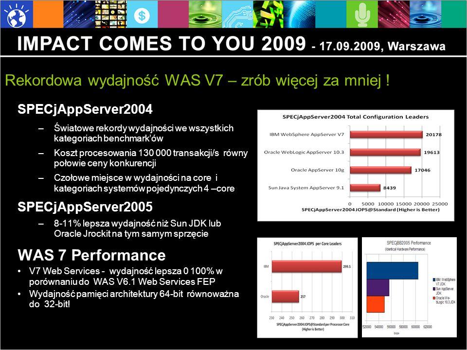 Rekordowa wydajność WAS V7 – zrób więcej za mniej .