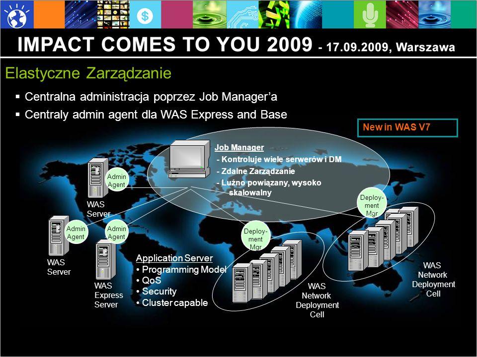 ND Node Agent ND Node Agent Server V7 Deployment Manager WAS Network Deployment V7 Cell ND Node Agent ND V6.0 Nodes ND V7 Nodes V7 Cell może składać się z nodeów 6.0, 6.1 & 7.0 Wsparcie dla pracy ciągłej, 5.1 wsparcie migracji ND V6.1 Nodes ND Node Agent ND V5.1 Nodes Prosta adaptacja nowej infrastruktury .