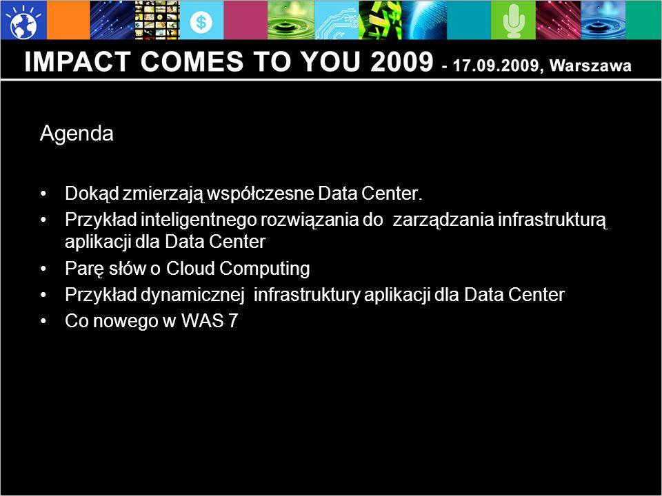 Agenda Dokąd zmierzają współczesne Data Center.