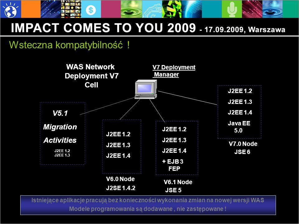 V7 Deployment Manager V6.0 Node V6.1 Node V7.0 Node J2EE 1.2 J2EE 1.3 J2EE 1.4 J2SE 1.4.2 J2EE 1.2 J2EE 1.3 J2EE 1.4 + EJB 3 FEP JSE 5 J2EE 1.2 J2EE 1.3 J2EE 1.4 Java EE 5.0 JSE 6 WAS Network Deployment V7 Cell V5.1 Migration Activities J2EE 1.2 J2EE 1.3 Istniejące aplikacje pracują bez konieczności wykonania zmian na nowej wersji WAS Modele programowania są dodawane, nie zastępowane .