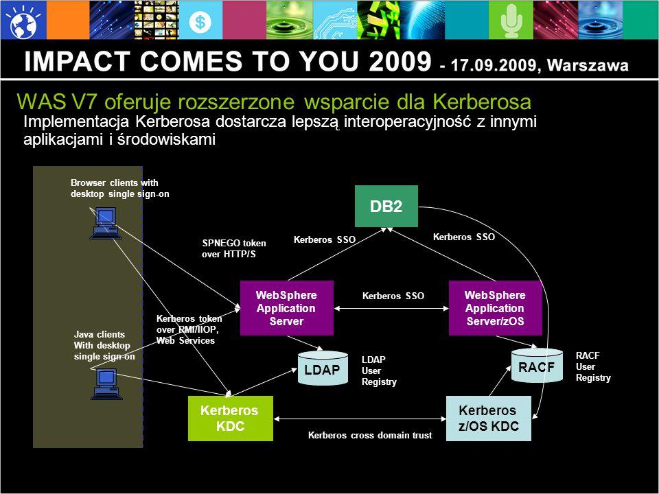 WAS V7 oferuje rozszerzone wsparcie dla Kerberosa WebSphere Application Server Kerberos KDC Kerberos z/OS KDC WebSphere Application Server/zOS DB2 RACF LDAP Browser clients with desktop single sign-on SPNEGO token over HTTP/S Java clients With desktop single sign-on Kerberos SSO Kerberos cross domain trust Kerberos SSO RACF User Registry LDAP User Registry Kerberos token over RMI/IIOP, Web Services Implementacja Kerberosa dostarcza lepszą interoperacyjność z innymi aplikacjami i środowiskami