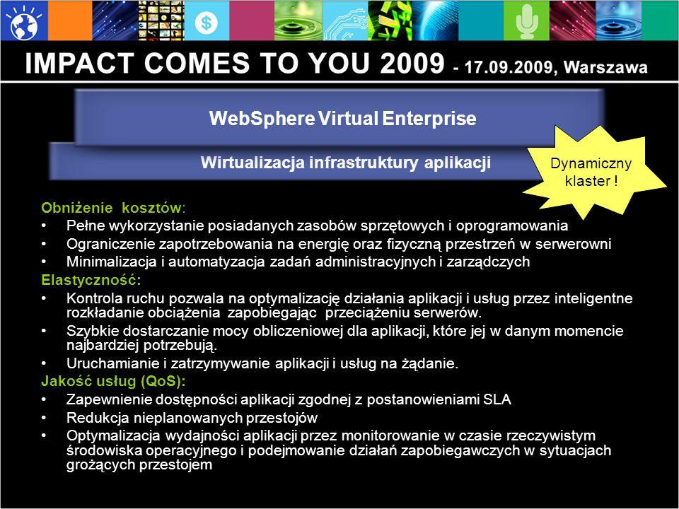 Obsługiwane Serwery aplikacji WebSphere Application Server Apache TomCat Oracle BEA JBoss PHP inne obsługujące zapytania HTTP Wspierane Systemy operacyjne AIX HP Unix Linux Sun Solaris Windows z/OS Dodatkowe informacje znajdują sie na stronie : http://www-142.ibm.com/software/dre/ecatalog/detail.wss?locale=pl_PL&synkey=G854504L44498P25 Wirtualizacja infrastruktury aplikacji WebSphere Virtual Enterprise Dynamiczny klaster !