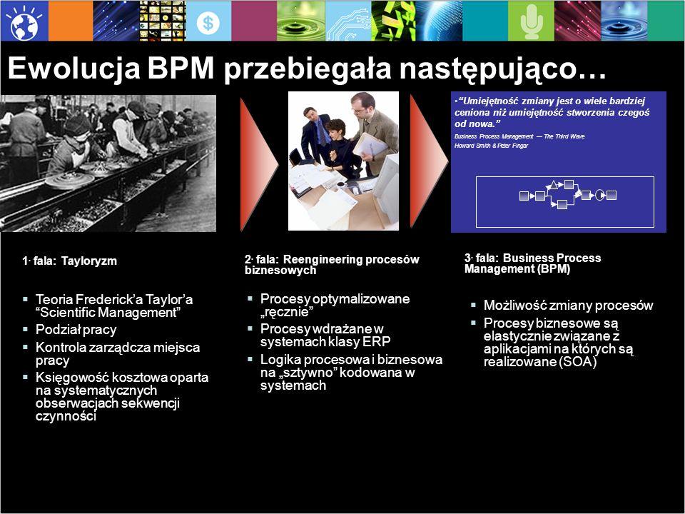 BPM służy poprawie wydajności procesów… BPM rozwiązuje powszechne problemy biznesowe...