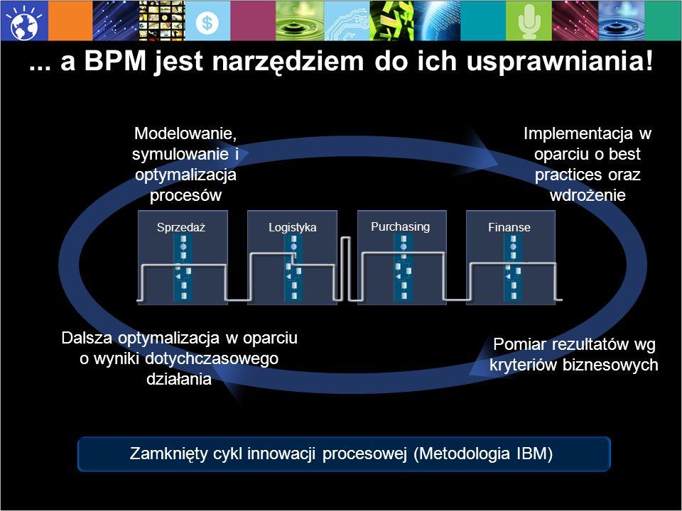 Dedykowane środowisko użytkownika biznesowego IBM BusinessSpace 18 Praca z zadaniami ludzkimi Modyfikowanie reguł biznesowych Uruchamianie nowych procesów Lista zadań użytkownika