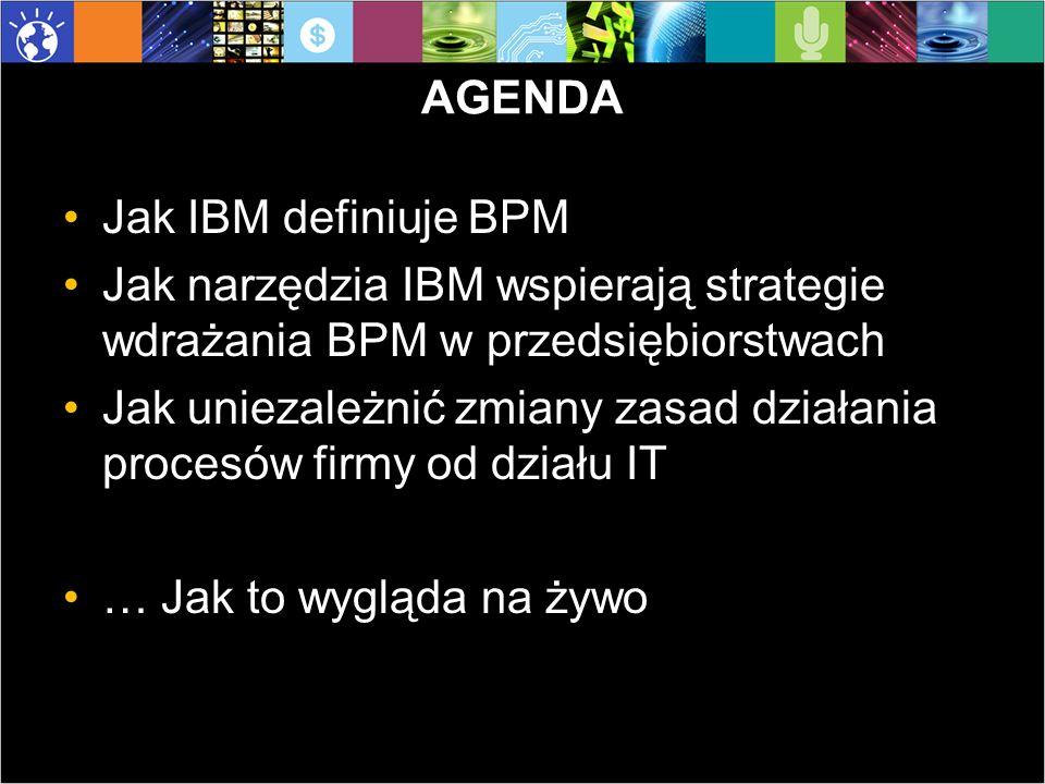 Dedykowane środowisko użytkownika biznesowego IBM BusinessSpace