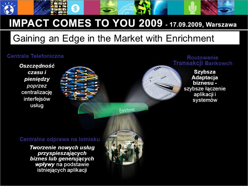 Gaining an Edge in the Market with Enrichment Oszczędność czasu i pieniędzy poprzez centralizację interfejsów usług Szybsza Adaptacja biznesu - szybsz