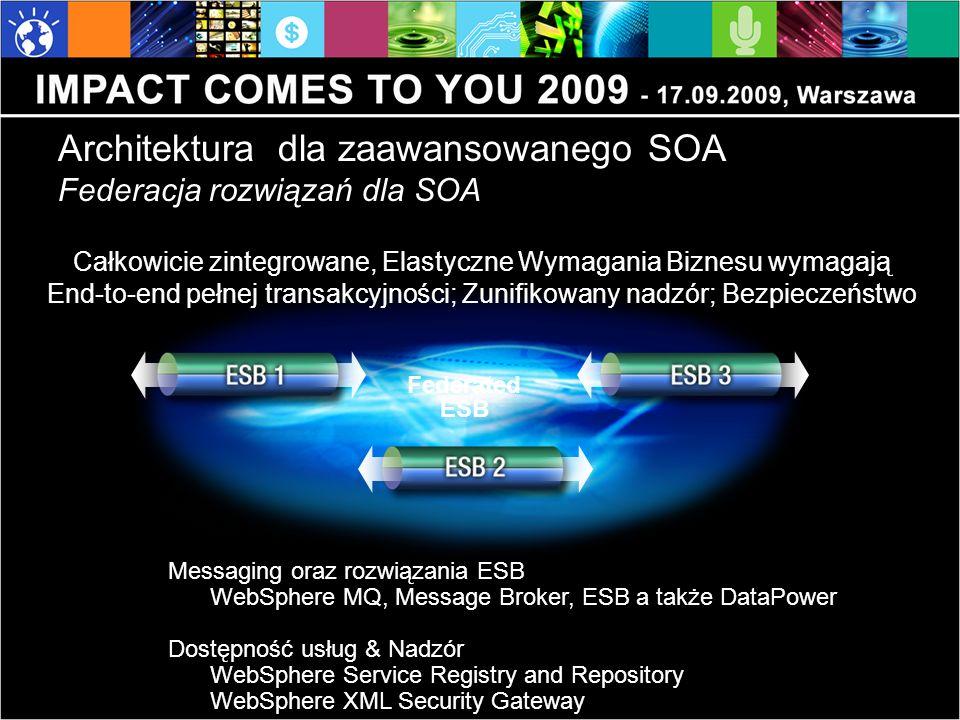 Federated ESB Całkowicie zintegrowane, Elastyczne Wymagania Biznesu wymagają End-to-end pełnej transakcyjności; Zunifikowany nadzór; Bezpieczeństwo Me